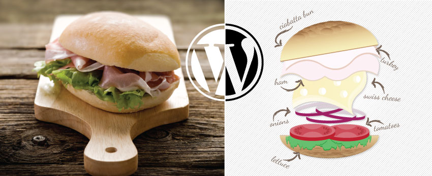 Wordpress is like a sandwich