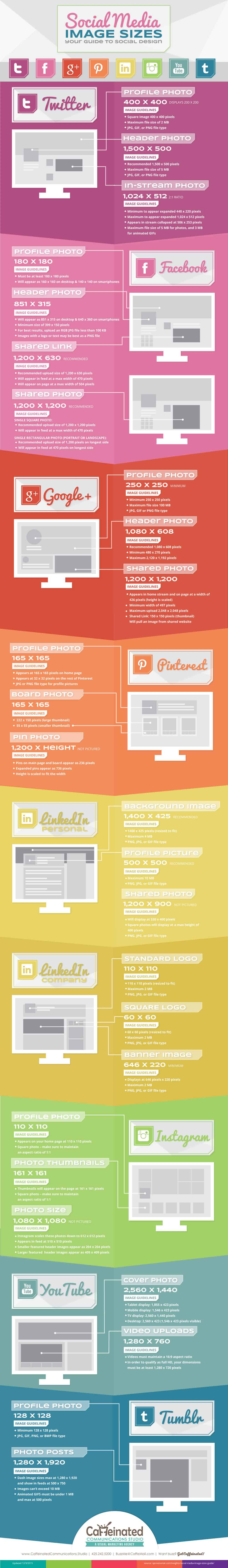 Social media graphics sizes infographic